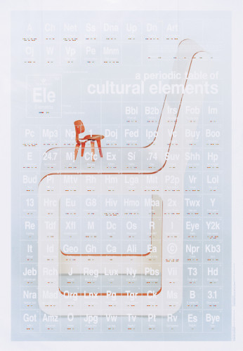 """A Periodic Table of Cultural Elements"" poster"
