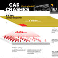 American Automobile Accidents