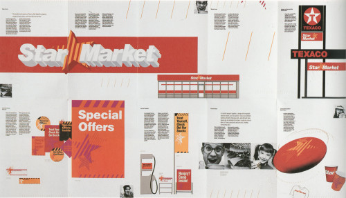 Texaco Star Market Design Overview and Basic Graphic Guidelines