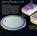 How to Produce a CD