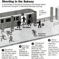 Shooting in the Subway