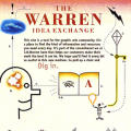 Warren Idea Exchange
