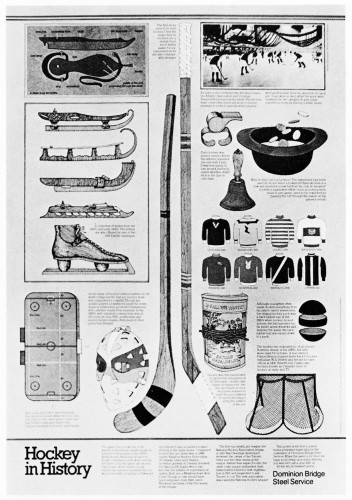 A History of Hockey, poster
