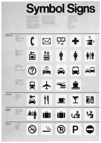 Symbol Signs, poster