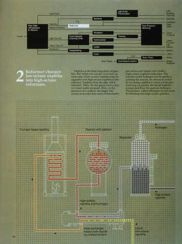 """How a Modern Oil Refinery Works"""