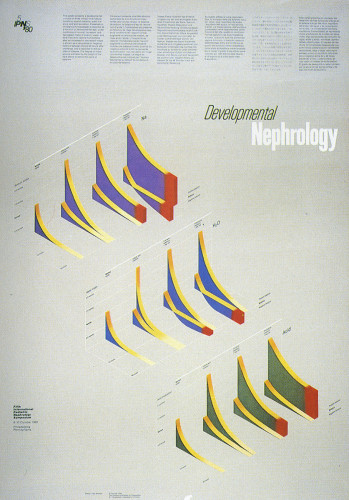 Development Nephrology
