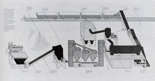 Ogden '78 Hot Briguetting Plant Diagram