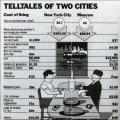 Telltales of Two Cities
