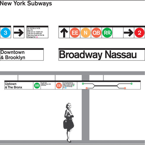 New York Metropolitan Transit Authority, Subway-Sign System